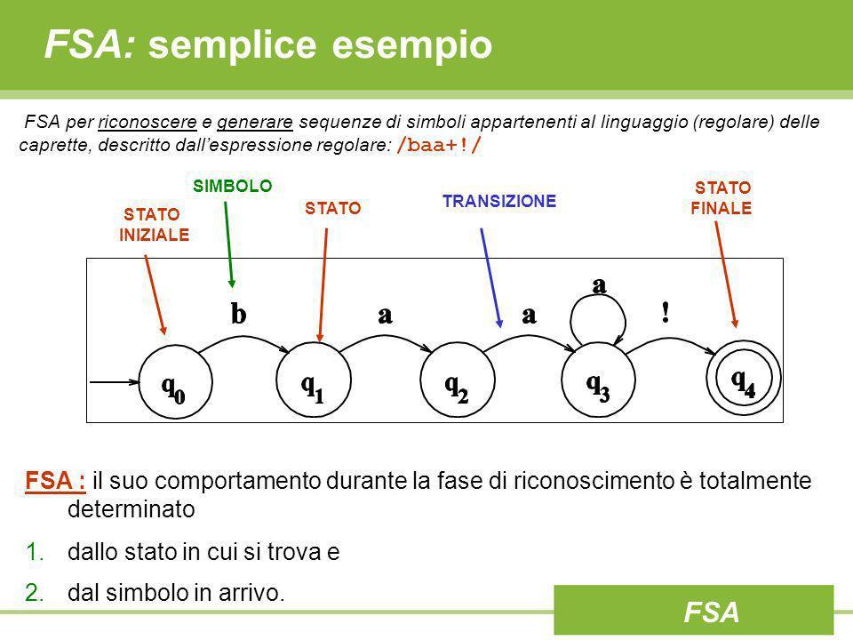 FSA: semplice esempio FSA per riconoscere e generare sequenze di simboli appartenenti al linguaggio (regolare) delle caprette, descritto dallespressio