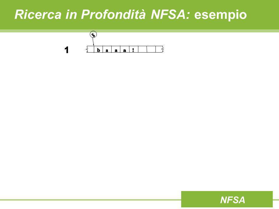 Ricerca in Profondità NFSA: esempio NFSA