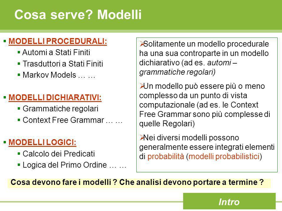 Linguaggi Formali e Linguaggio Naturale Intro ITALIANO In generale, sembrerebbe catturabile da una Grammatica Regolare (Tipo 3) ECCEZIONE: costrutti center-embedded.