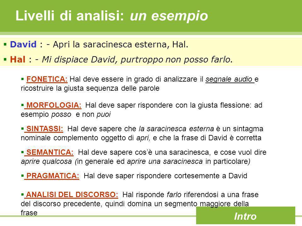 Livelli di analisi: un esempio Intro David : - Apri la saracinesca esterna, Hal. Hal : - Mi dispiace David, purtroppo non posso farlo. FONETICA: Hal d