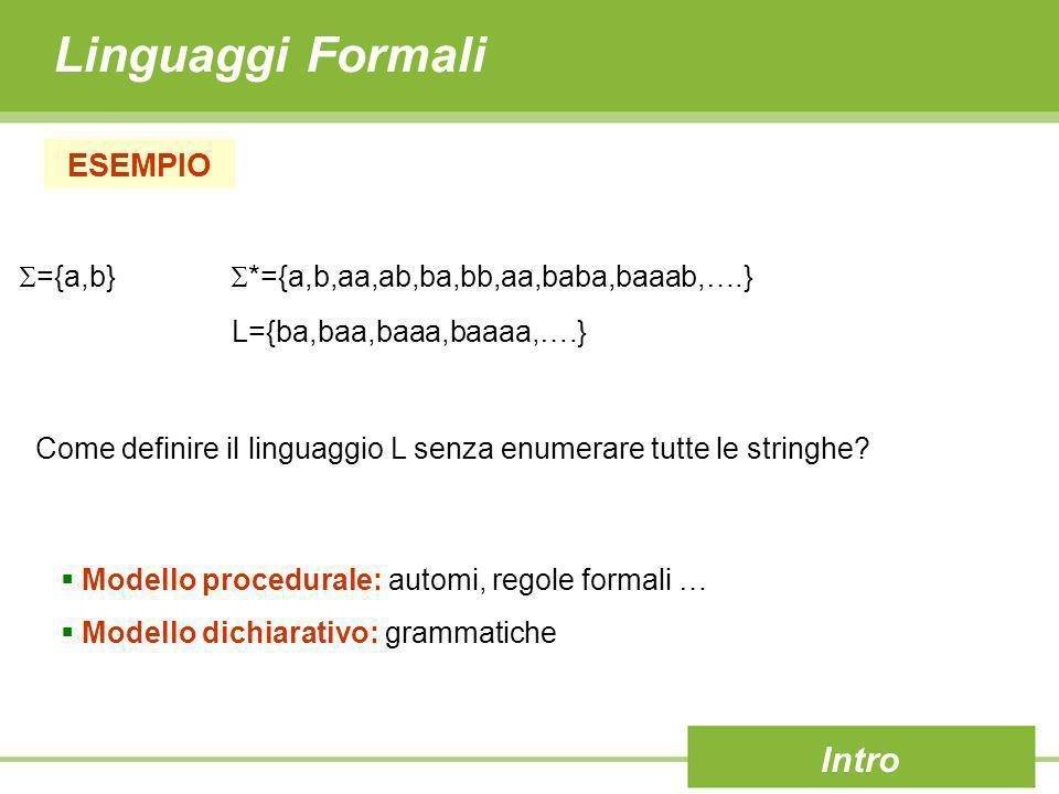 Linguaggi Formali Intro Modello procedurale: automi, regole formali … Modello dichiarativo: grammatiche ESEMPIO ={a,b} *={a,b,aa,ab,ba,bb,aa,baba,baaa