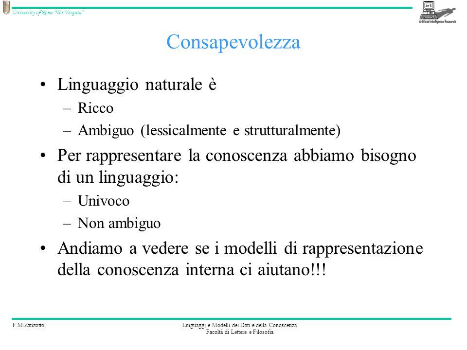 F.M.ZanzottoLinguaggi e Modelli dei Dati e della Conoscenza Facoltà di Lettere e Filosofia University of Rome Tor Vergata Consapevolezza Linguaggio na