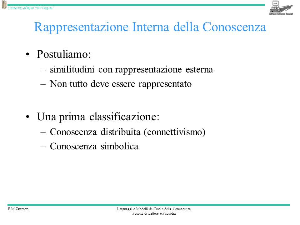 F.M.ZanzottoLinguaggi e Modelli dei Dati e della Conoscenza Facoltà di Lettere e Filosofia University of Rome Tor Vergata Rappresentazione Interna del