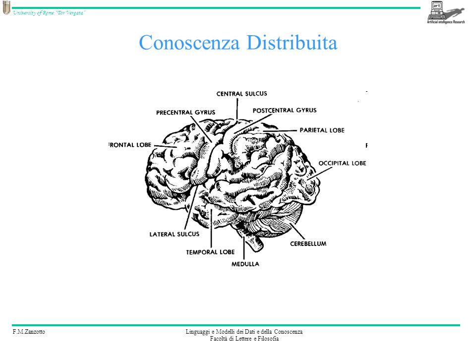 F.M.ZanzottoLinguaggi e Modelli dei Dati e della Conoscenza Facoltà di Lettere e Filosofia University of Rome Tor Vergata Conoscenza Distribuita