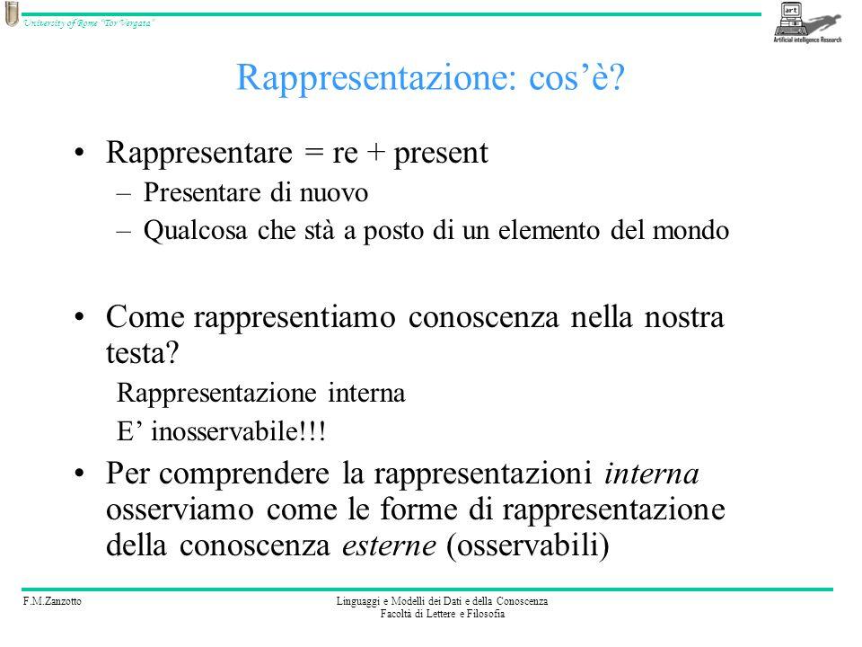 F.M.ZanzottoLinguaggi e Modelli dei Dati e della Conoscenza Facoltà di Lettere e Filosofia University of Rome Tor Vergata Rappresentazione: cosè? Rapp