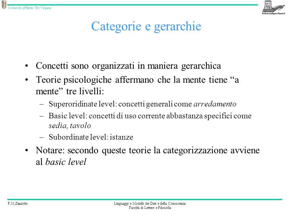 F.M.ZanzottoLinguaggi e Modelli dei Dati e della Conoscenza Facoltà di Lettere e Filosofia University of Rome Tor Vergata Categorie e gerarchie Concet