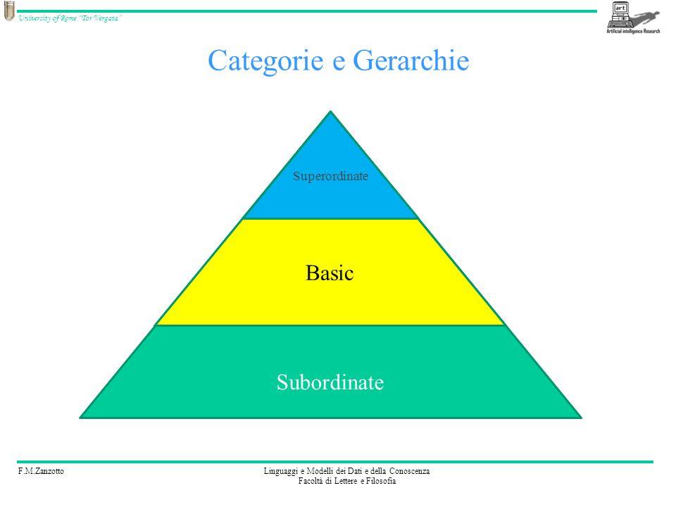 F.M.ZanzottoLinguaggi e Modelli dei Dati e della Conoscenza Facoltà di Lettere e Filosofia University of Rome Tor Vergata Categorie e Gerarchie Subord