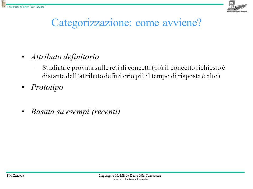 F.M.ZanzottoLinguaggi e Modelli dei Dati e della Conoscenza Facoltà di Lettere e Filosofia University of Rome Tor Vergata Categorizzazione: come avvie