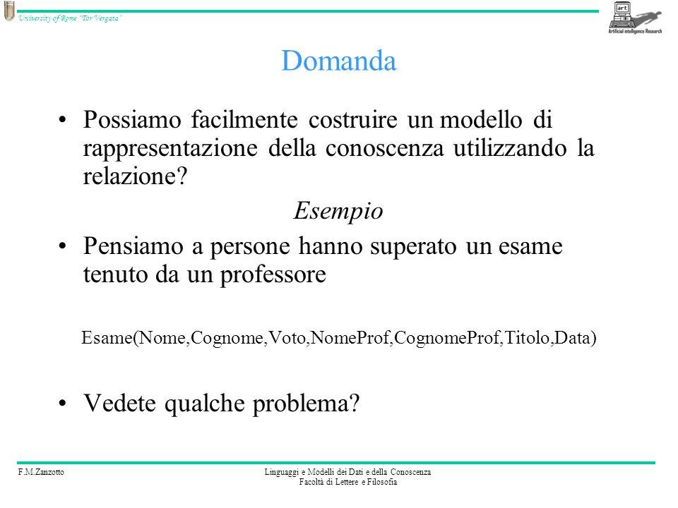 F.M.ZanzottoLinguaggi e Modelli dei Dati e della Conoscenza Facoltà di Lettere e Filosofia University of Rome Tor Vergata Domanda Possiamo facilmente