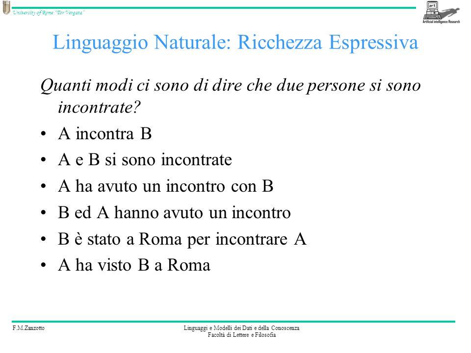 F.M.ZanzottoLinguaggi e Modelli dei Dati e della Conoscenza Facoltà di Lettere e Filosofia University of Rome Tor Vergata Linguaggio Naturale: Ricchez