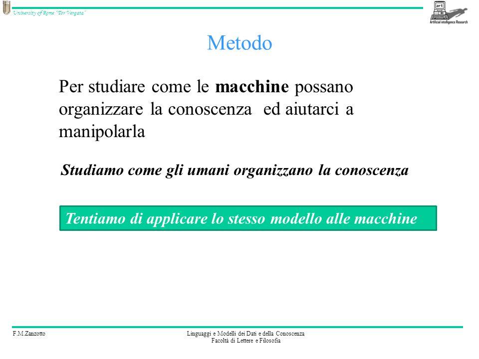 F.M.ZanzottoLinguaggi e Modelli dei Dati e della Conoscenza Facoltà di Lettere e Filosofia University of Rome Tor Vergata Metodo Per studiare come le macchine possano organizzare la conoscenza ed aiutarci a manipolarla Studiamo come gli umani organizzano la conoscenza Tentiamo di applicare lo stesso modello alle macchine