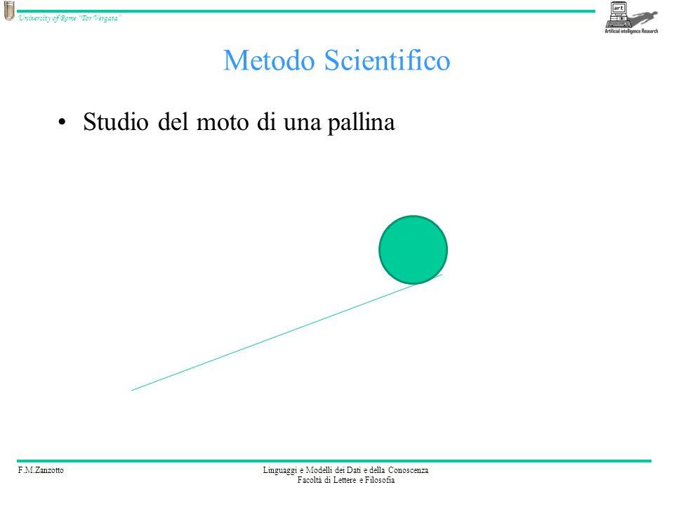 F.M.ZanzottoLinguaggi e Modelli dei Dati e della Conoscenza Facoltà di Lettere e Filosofia University of Rome Tor Vergata Metodo Scientifico Studio del moto di una pallina