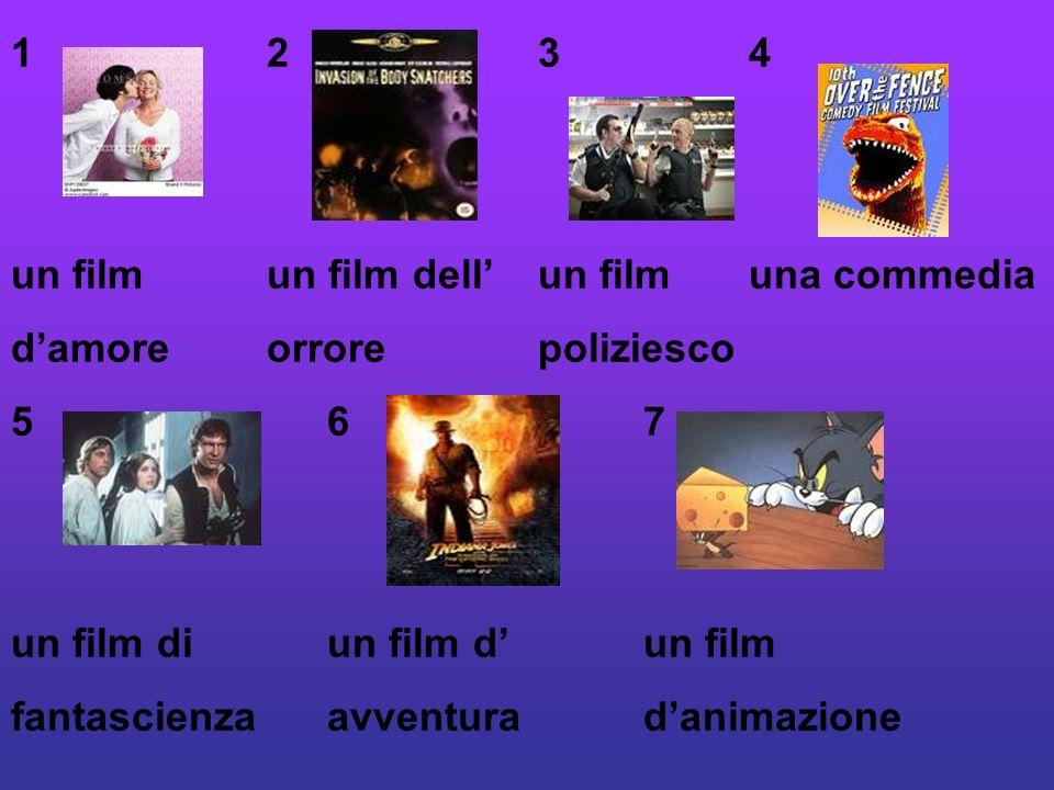 1 234 un film un film dellun filmuna commedia damore orrorepoliziesco 567 un film diun film dun film fantascienzaavventuradanimazione