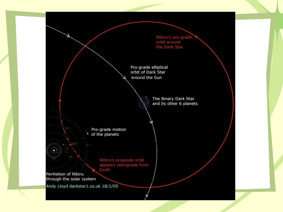 Is Nibiru the outer planet in Dark Star system.