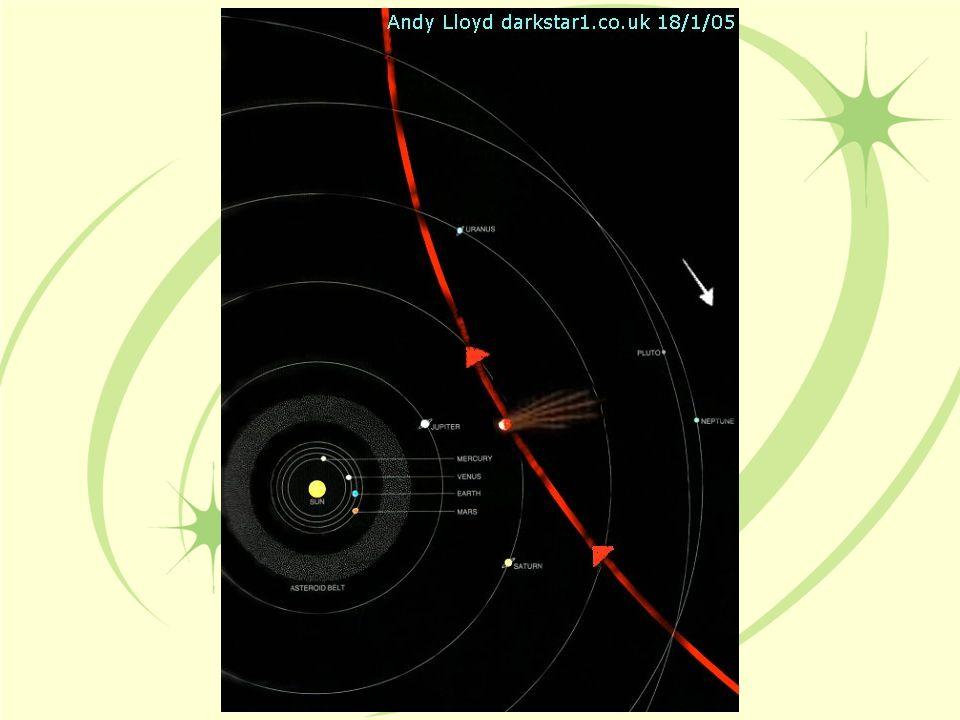 Visible from Earth Visibile dalla Terra Nibiru is a frigid minor planet.