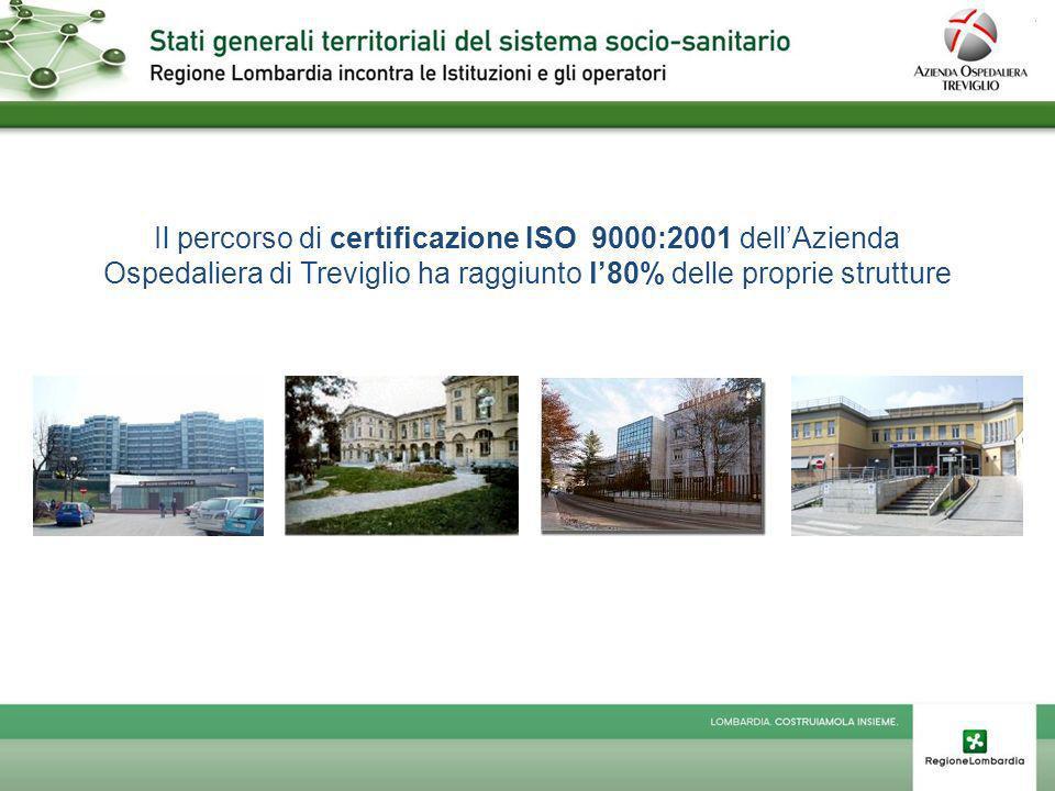 Il percorso di certificazione ISO 9000:2001 dellAzienda Ospedaliera di Treviglio ha raggiunto l80% delle proprie strutture