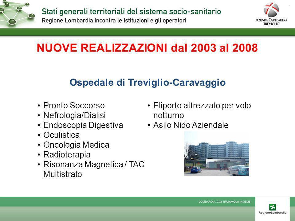 NUOVE REALIZZAZIONI dal 2003 al 2008 Pronto Soccorso Nefrologia/Dialisi Endoscopia Digestiva Oculistica Oncologia Medica Radioterapia Risonanza Magnet