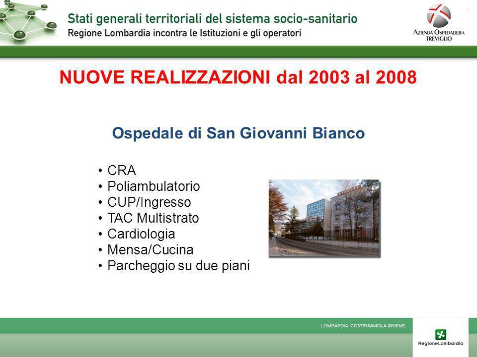 NUOVE REALIZZAZIONI dal 2003 al 2008 Ospedale di San Giovanni Bianco CRA Poliambulatorio CUP/Ingresso TAC Multistrato Cardiologia Mensa/Cucina Parcheg