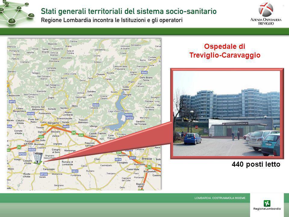 INNOVAZIONI 2009 Fondazione Ospedale Amico ONLUS
