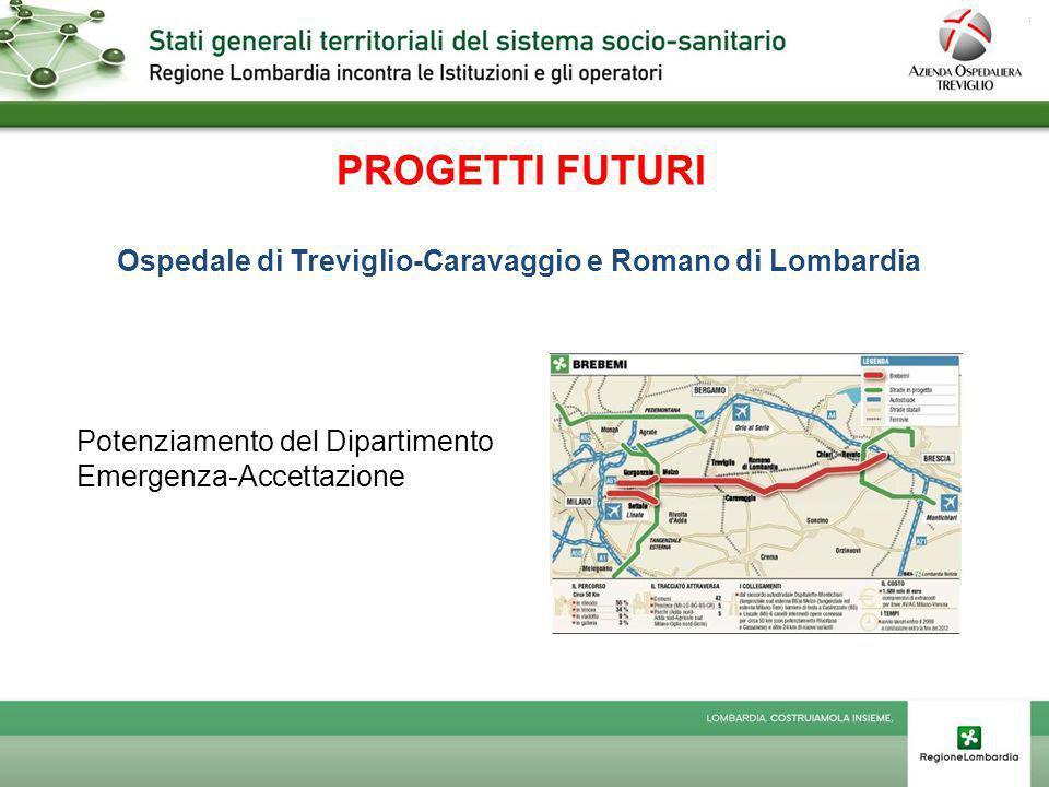 PROGETTI FUTURI Ospedale di Treviglio-Caravaggio e Romano di Lombardia Potenziamento del Dipartimento Emergenza-Accettazione
