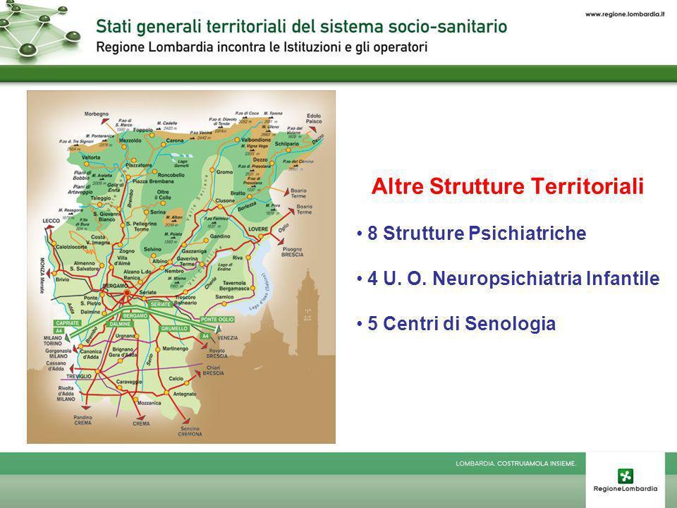Altre Strutture Territoriali 8 Strutture Psichiatriche 4 U. O. Neuropsichiatria Infantile 5 Centri di Senologia