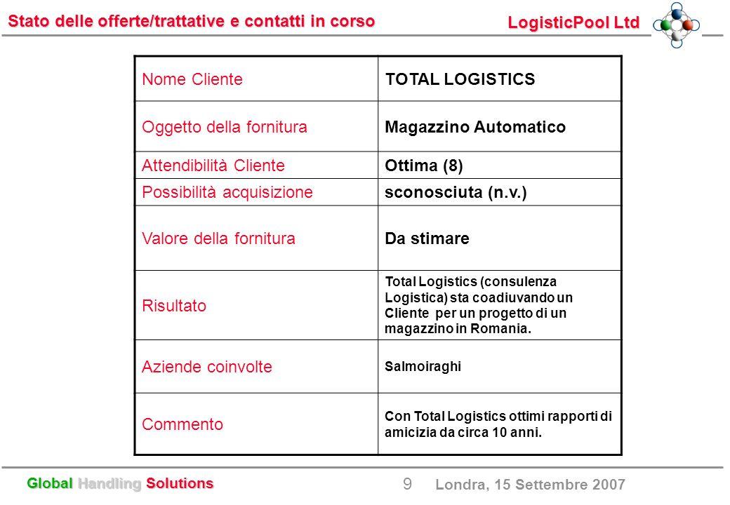 9 Londra, 15 Settembre 2007 Global Handling Solutions Stato delle offerte/trattative e contatti in corso LogisticPool Ltd Nome ClienteTOTAL LOGISTICS Oggetto della fornituraMagazzino Automatico Attendibilità ClienteOttima (8) Possibilità acquisizionesconosciuta (n.v.) Valore della fornituraDa stimare Risultato Total Logistics (consulenza Logistica) sta coadiuvando un Cliente per un progetto di un magazzino in Romania.