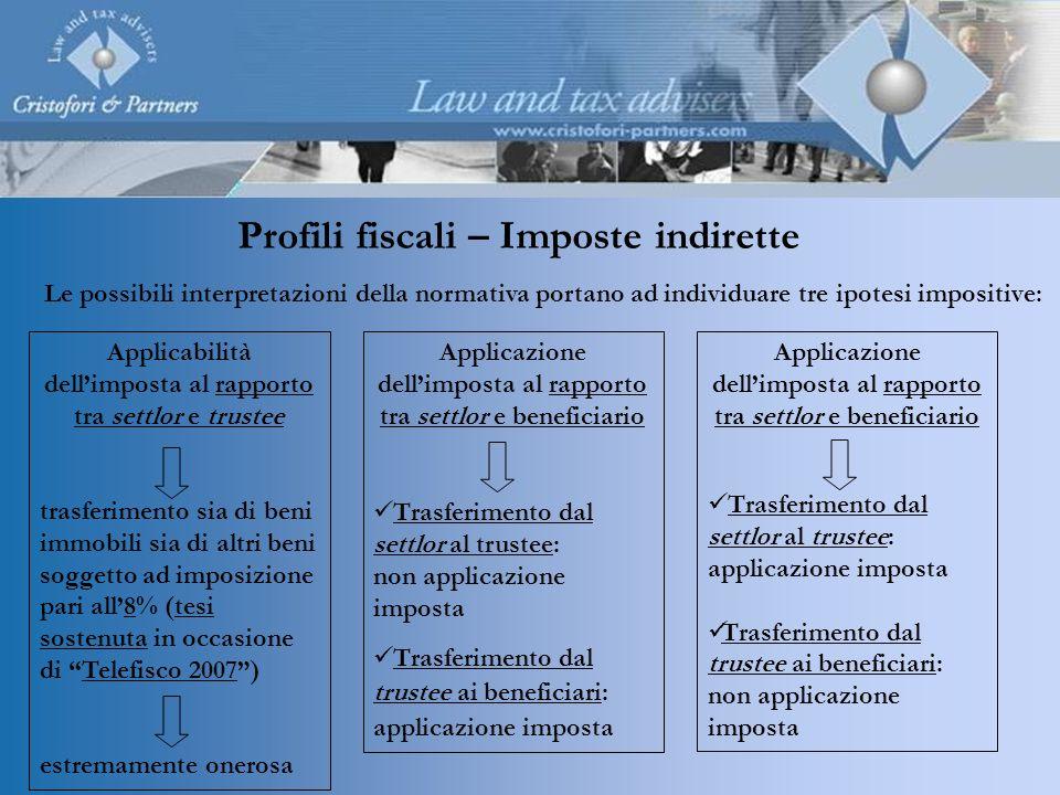 Profili fiscali – Imposte indirette Le possibili interpretazioni della normativa portano ad individuare tre ipotesi impositive: Applicabilità dellimpo