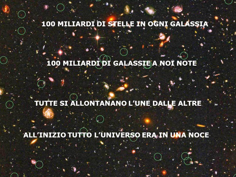 9 Agosto 2008S. Martino, Promano12 Lespansione cosmica: linizio Lorigine di H e He Il Big Bang Linflazione 100 MILIARDI DI STELLE IN OGNI GALASSIA 100