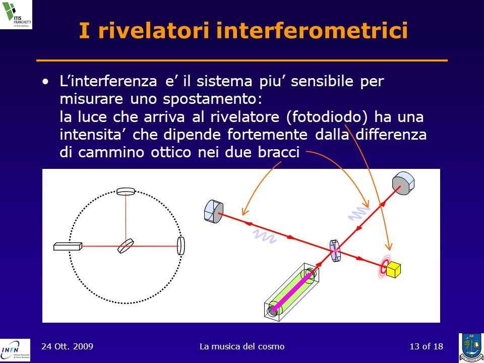 24 Ott. 2009La musica del cosmo13 of 18 I rivelatori interferometrici Linterferenza e il sistema piu sensibile per misurare uno spostamento: la luce c