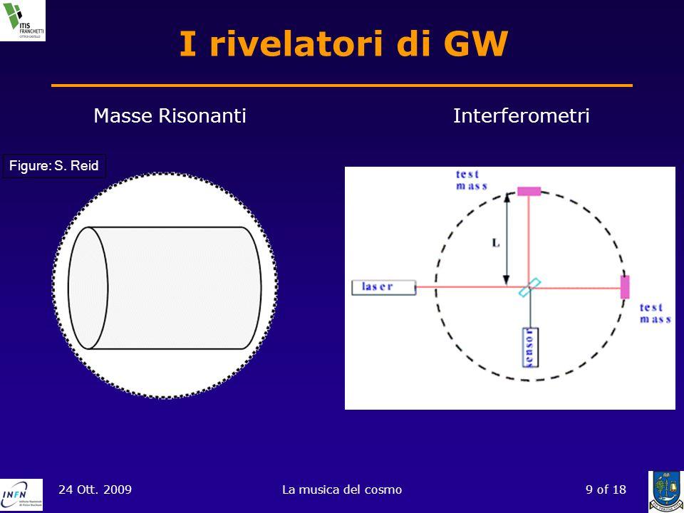 24 Ott. 2009La musica del cosmo9 of 18 I rivelatori di GW Masse Risonanti Interferometri Figure: S. Reid
