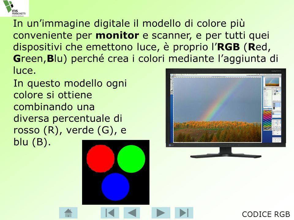 In unimmagine digitale il modello di colore più conveniente per monitor e scanner, e per tutti quei dispositivi che emettono luce, è proprio lRGB (Red