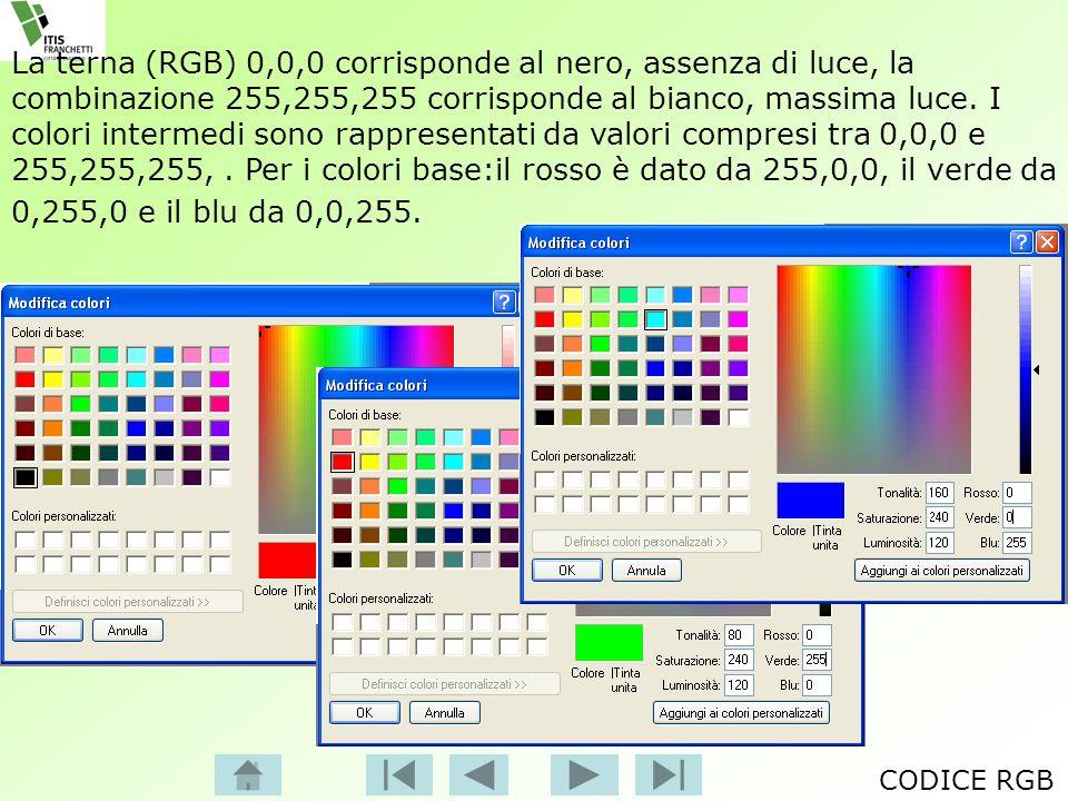 La terna (RGB) 0,0,0 corrisponde al nero, assenza di luce, la combinazione 255,255,255 corrisponde al bianco, massima luce. I colori intermedi sono ra