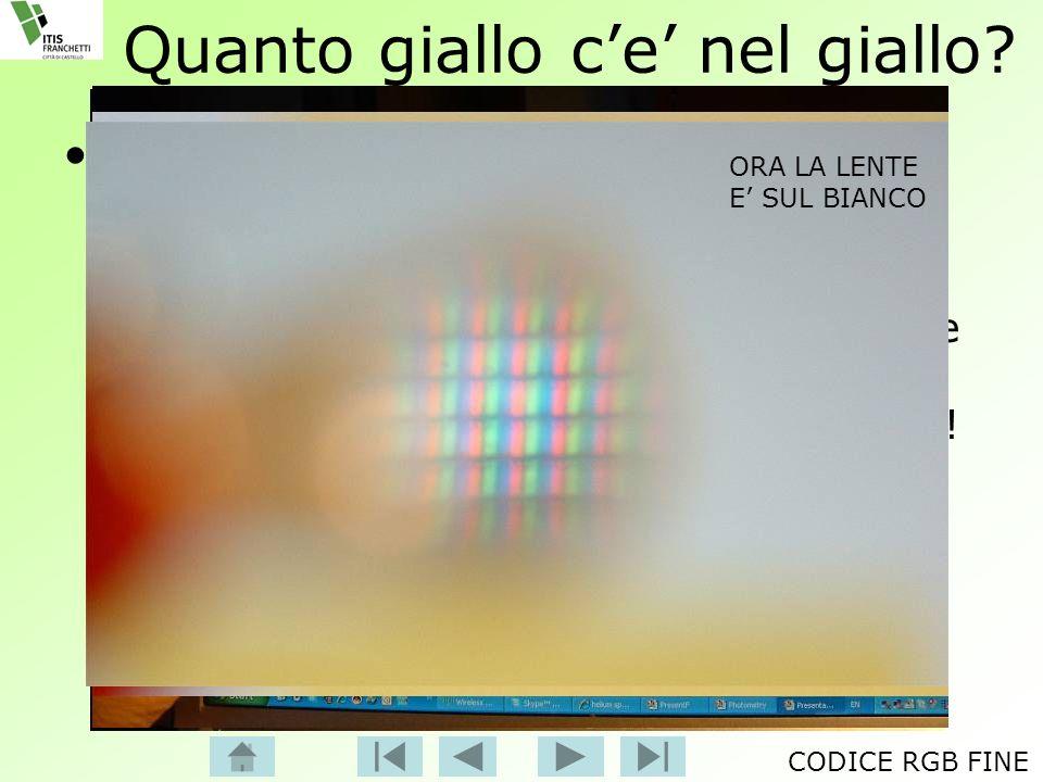 Quanto giallo ce nel giallo? Osserviamo con una lente dingrandimento come il computer genera i colori –Prima osserviamo un rettangolo giallo e scoprir