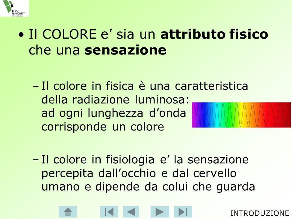 Il COLORE e sia un attributo fisico che una sensazione –Il colore in fisica è una caratteristica della radiazione luminosa: ad ogni lunghezza donda co