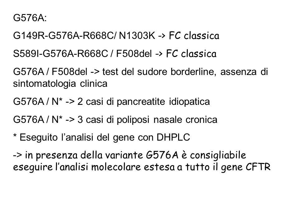 G576A: G149R-G576A-R668C/ N1303K -> FC classica S589I-G576A-R668C / F508del -> FC classica G576A / F508del -> test del sudore borderline, assenza di s