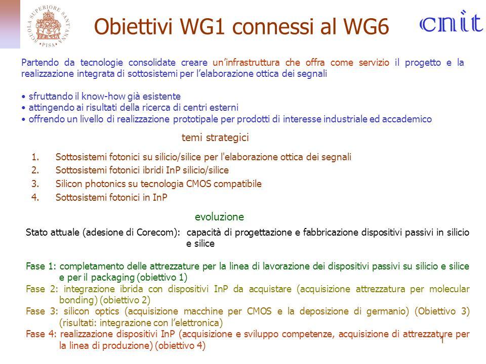 2 organizzazione Pirelli IR CNIT requirements technology Italian research centers Technologies/ requirements Industry requirements Integrated prototypes