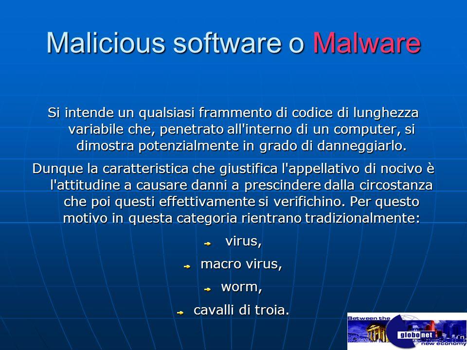 Malicious software o Malware Si intende un qualsiasi frammento di codice di lunghezza variabile che, penetrato all'interno di un computer, si dimostra