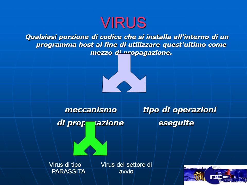 VIRUS Qualsiasi porzione di codice che si installa all'interno di un programma host al fine di utilizzare quest'ultimo come mezzo di propagazione. mec