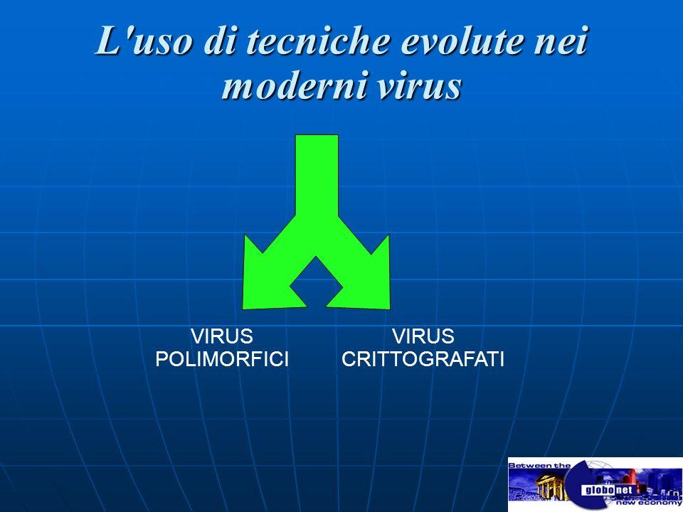 L'uso di tecniche evolute nei moderni virus VIRUS POLIMORFICI VIRUS CRITTOGRAFATI
