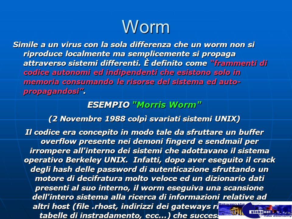 Worm Simile a un virus con la sola differenza che un worm non si riproduce localmente ma semplicemente si propaga attraverso sistemi differenti. È def