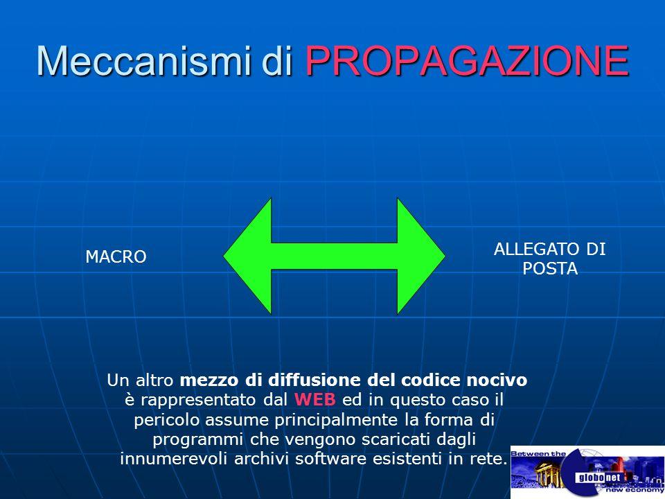 Meccanismi di PROPAGAZIONE MACRO ALLEGATO DI POSTA Un altro mezzo di diffusione del codice nocivo è rappresentato dal WEB ed in questo caso il pericol