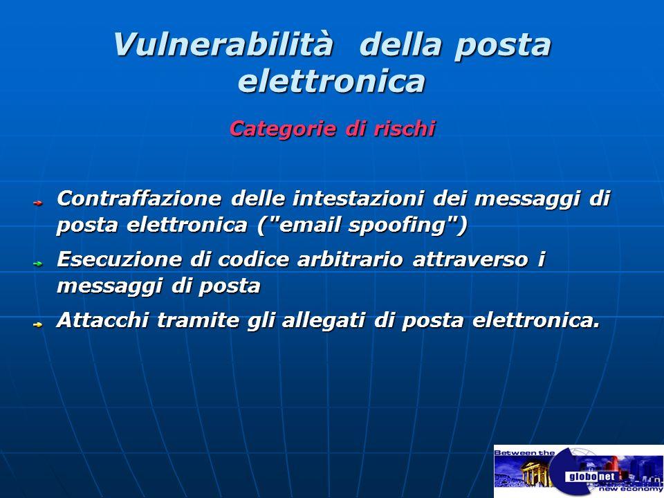 Vulnerabilità della posta elettronica Categorie di rischi Contraffazione delle intestazioni dei messaggi di posta elettronica (
