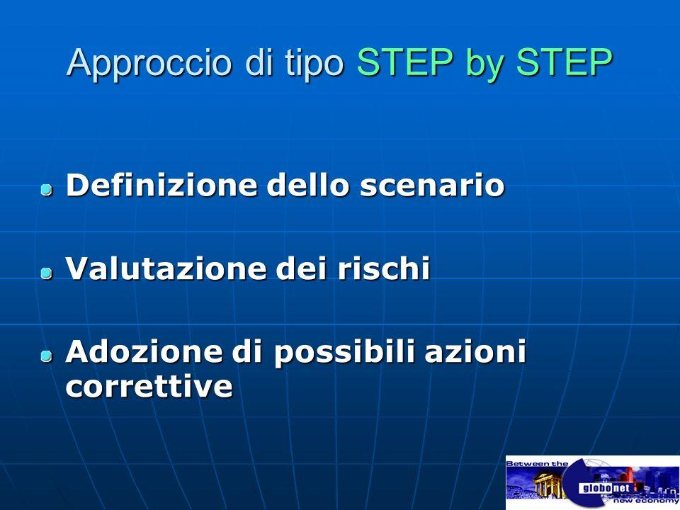 Approccio di tipo STEP by STEP Definizione dello scenario Valutazione dei rischi Adozione di possibili azioni correttive