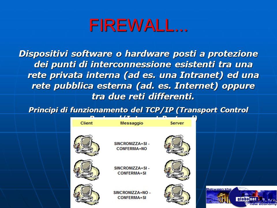 FIREWALL... Dispositivi software o hardware posti a protezione dei punti di interconnessione esistenti tra una rete privata interna (ad es. una Intran