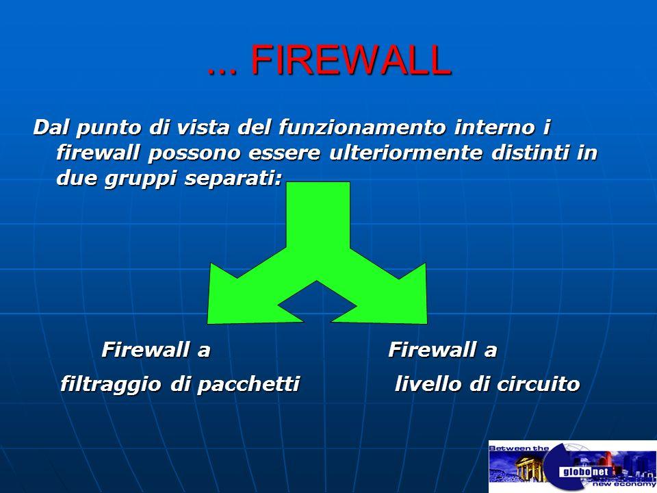 ... FIREWALL Dal punto di vista del funzionamento interno i firewall possono essere ulteriormente distinti in due gruppi separati: Firewall a Firewall