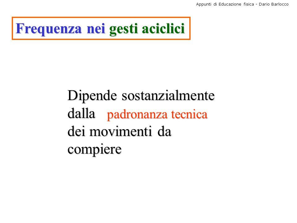 Appunti di Educazione fisica - Dario Barlocco Frequenza nei gesti aciclici Dipende sostanzialmente dalla dei movimenti da compiere padronanza tecnica