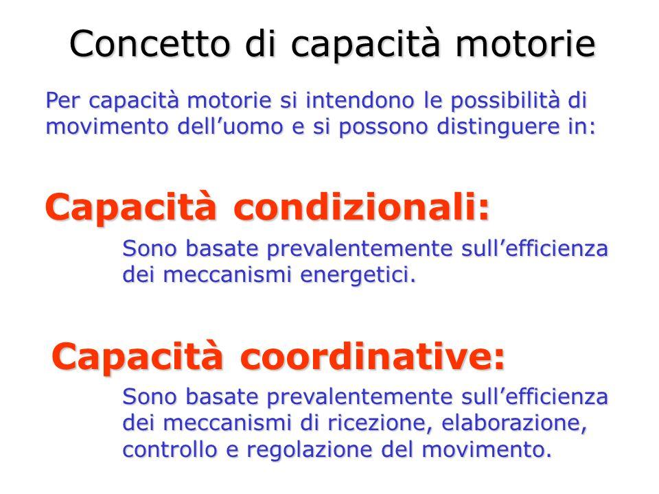 Concetto di capacità motorie Per capacità motorie si intendono le possibilità di movimento delluomo e si possono distinguere in: Capacità condizionali