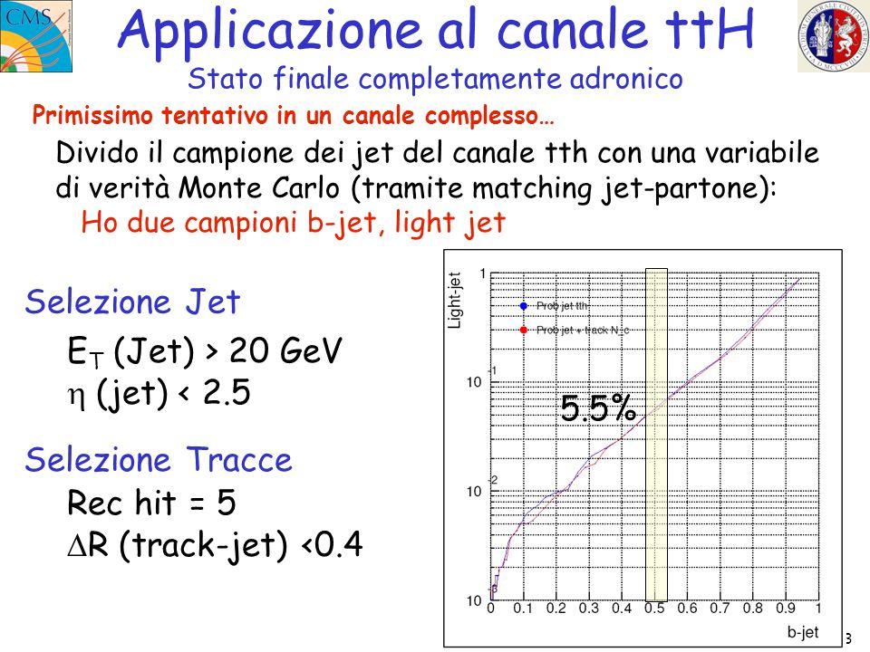 Catania, 4 settembre 2003 Applicazione al canale ttH Stato finale completamente adronico Divido il campione dei jet del canale tth con una variabile d