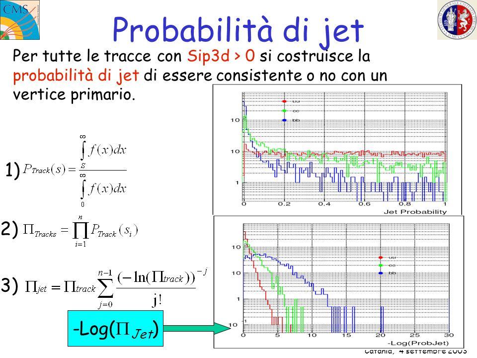 Catania, 4 settembre 2003 Probabilità di jet Per tutte le tracce con Sip3d > 0 si costruisce la probabilità di jet di essere consistente o no con un v