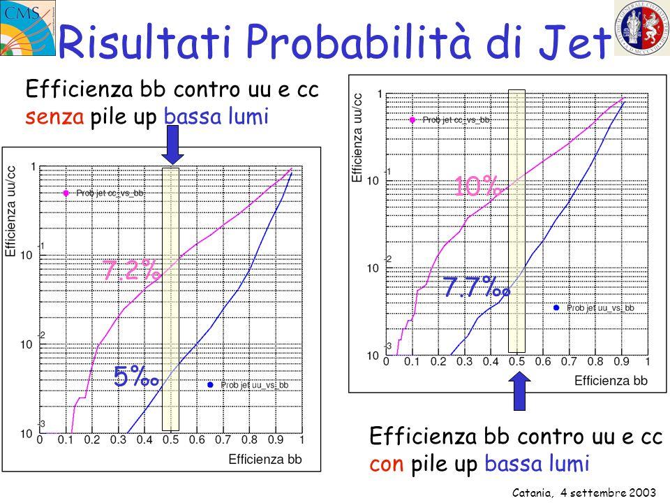 Catania, 4 settembre 2003 Risultati Probabilità di Jet Efficienza bb contro uu e cc senza pile up bassa lumi Efficienza bb contro uu e cc con pile up